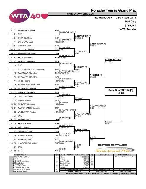 Draws (PDF) - Porsche Tennis Grand Prix
