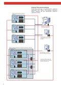 IQ MultiAccess - Heinz Port GmbH - Seite 6