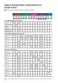 Katalog inwestycyjny 2013 - Porta - Page 6