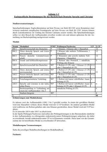 Anhang A 2 Fachspezifische Bestimmungen für das Bachelorfach ...