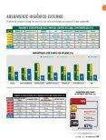 NOVAS CATEgORIAS NA CESTA DE COMPRAS - Apas - Page 7
