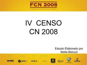 IV Censo das Centrais de Negócios - 2008 - Apas