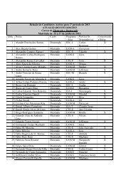 Lista de candidatos aceitos
