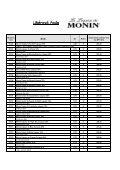 Monin - Page 7