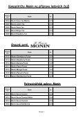 Barmanské sirupy MONIN - Page 3