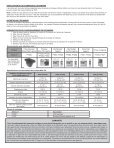 Skimmer Installation and Maintenance Guide Écumoire Notice d ... - Page 5