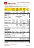InfoDok 100: Preisliste für Vodafone Mobilfunk-Dienstleistungen - Page 4