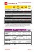 InfoDok 100: Preisliste für Vodafone Mobilfunk-Dienstleistungen - Page 5