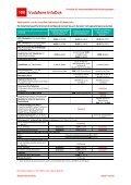 InfoDok 100: Preisliste für Vodafone Mobilfunk-Dienstleistungen - Page 7