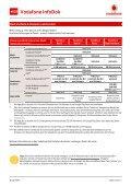 InfoDok 4025: Die neuen Vodafone Red Tarife - Page 2