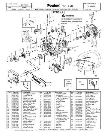 Ipl 2775 2008 07 Chain Saws