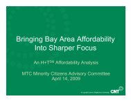 Bringing Bay Area Affordability Into Sharper Focus