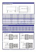 LHXX-10XX SERIES - Power Guide Marketing - Page 4