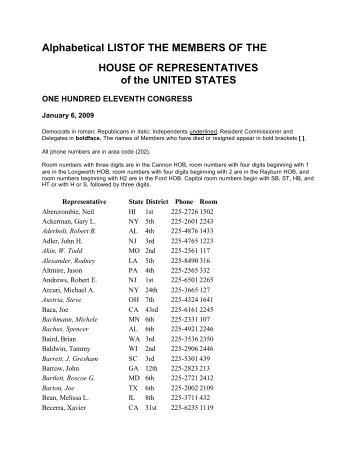 Contact Information for all Members of the US Congress Alphabetically