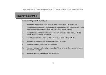 OBJEKTIF TINGKATAN 1 - Sukatan Pelajaran dan Rancangan ...