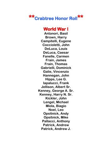 **Crabtree Honor Roll World War I World War I - unityhonorroll