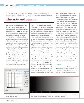 Linearity and Gamma