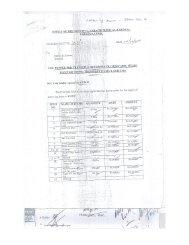03 Feb 2012 Update 07 Apr 201 - A (www.pprasindh.gov.pk