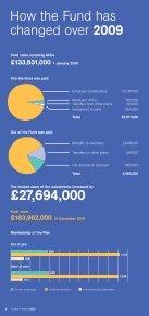 Hess UK Pension Plan - PRAG - Page 6
