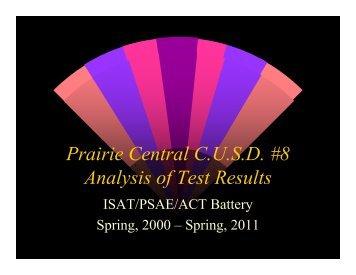 Test Scores (PDF) - Prairie Central CUSD