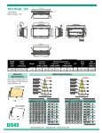 Ushio Pro-Panel LED - Premier Lighting and Production Company - Page 3