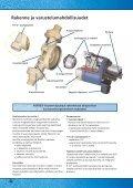 VORTEX- käyttövesipumput - Deutsche Vortex Gmbh & Co. KG - Page 3