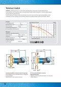 VORTEX- käyttövesipumput - Deutsche Vortex Gmbh & Co. KG - Page 7