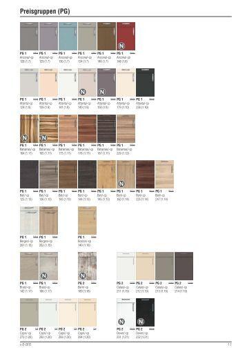 burger typenliste 2008 prima kuechen. Black Bedroom Furniture Sets. Home Design Ideas