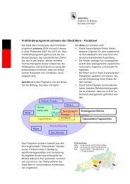 Factsheet 2010 - Primano