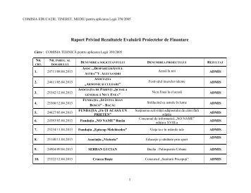 Centralizatorul dosarelor analizate 2013