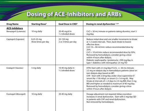 Dosing Of Ace Inhibitors And Arbs Primaris
