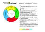 Qualitätskonzept der Primarschulgemeinde Romanshorn