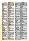 Werbe-Welt 2010 für Industriekunden - Print Options - Page 4