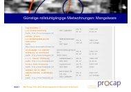 Günstige rollstuhlgängige Mietwohnungen: Mangelware - Procap