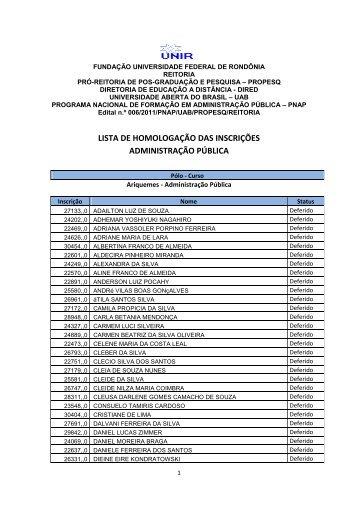 Inscrições Homologadas - Administração Pública