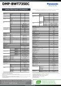 panasonic dmr bwt735ec - Ubaldi - Page 2
