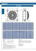 HP 12/24V & HP HYD Öl - Luft - Wärmetauscher - Dietzel Hydraulik - Seite 4