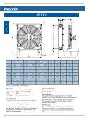 HP 12/24V & HP HYD Öl - Luft - Wärmetauscher - Dietzel Hydraulik - Seite 6
