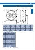 HP 12/24V & HP HYD Öl - Luft - Wärmetauscher - Dietzel Hydraulik - Seite 7