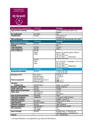 Technical Data - iQ Granit - Tarkett Commercial Denmark