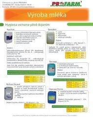 Výroba mléka - Profarm