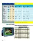 Televisores medianos de pantalla - Profeco - Page 5