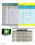 Televisores medianos de pantalla - Profeco - Page 7