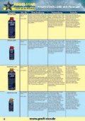 Profi Star Katalog-1-10 - Seite 4
