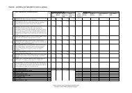 Chemie - pomůcky pro laboratorní práce a pokusy - Profil zadavatele
