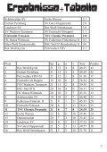 Ergebnisse+Tabelle - Premnitz-archiv.de - Seite 7