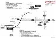 Download Directions as PDF (303kb) - Aixtron