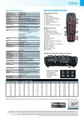 EX542 - Projector - Page 4