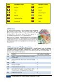 Lesson material - Projects - AEGEE Europe - Page 6