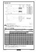 DLP® 方式プロジェクター PT-D4000 - Projektoren Datenbank - Page 3